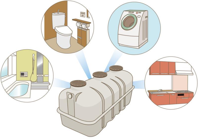 浄化槽イメージ